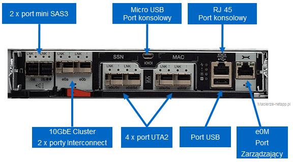 fas2600-kontroler